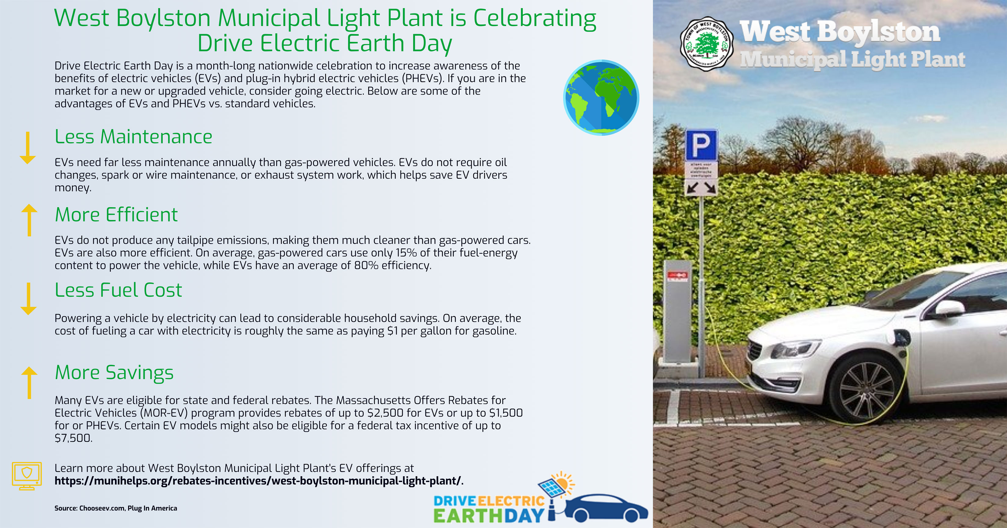 WBMLP DRIVE ELECTRIC EARTH DAY POSTER